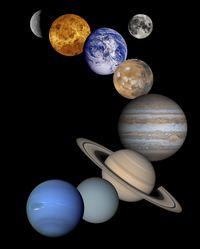 ホロスコープ占星術