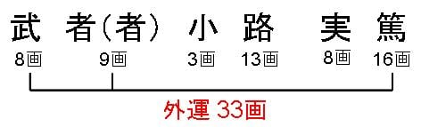 外運画数の計算方法:4文字姓